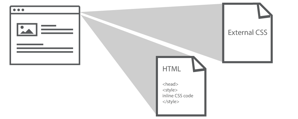 css delivery