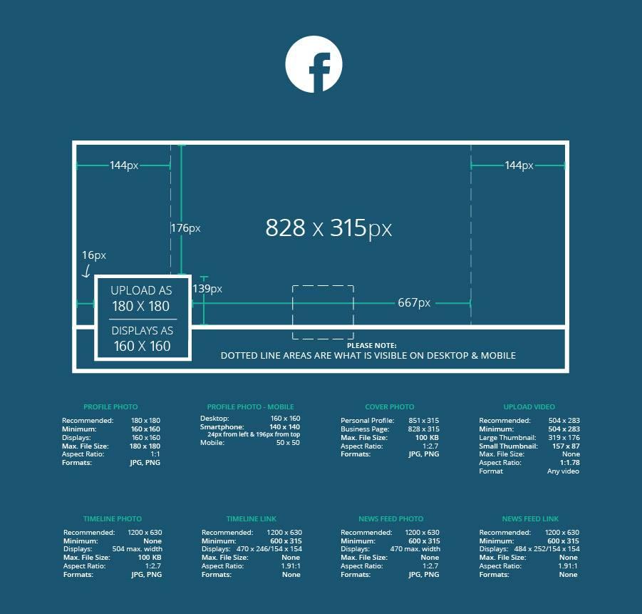 kích thước avatar Facebook, quảng cáo Facebook, mạng xã hội, thiết kế Facebook chuẩn, kích thước avatar Facebook chuẩn
