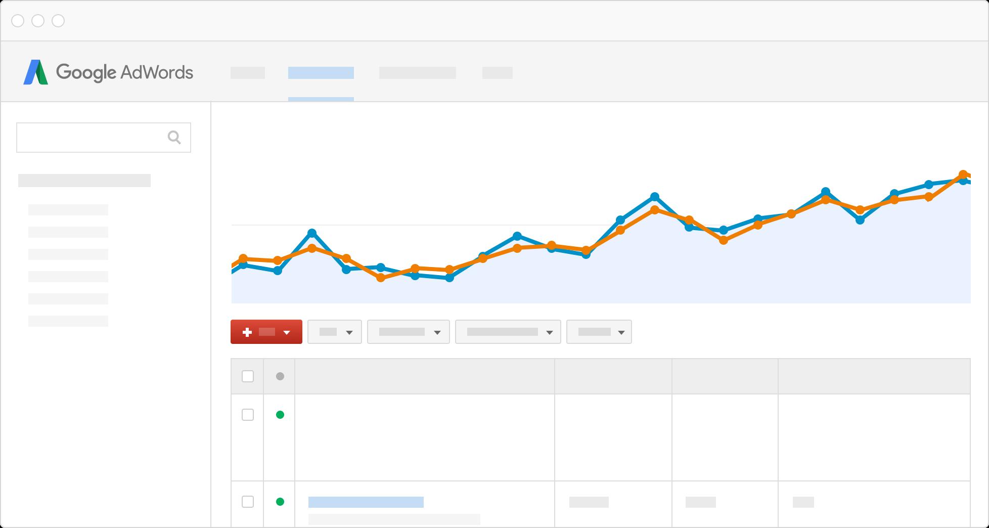 Google Adwords là một trong những công cụ hữu ích cho việc làm SEO Online Marketing
