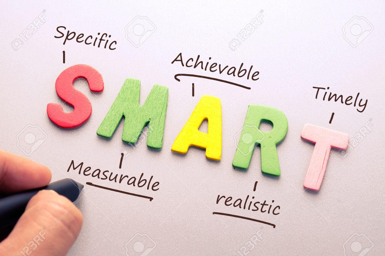 Hãy đặt mục tiêu theo nguyên tắc SMART khi tiếp thị kỹ thuật số