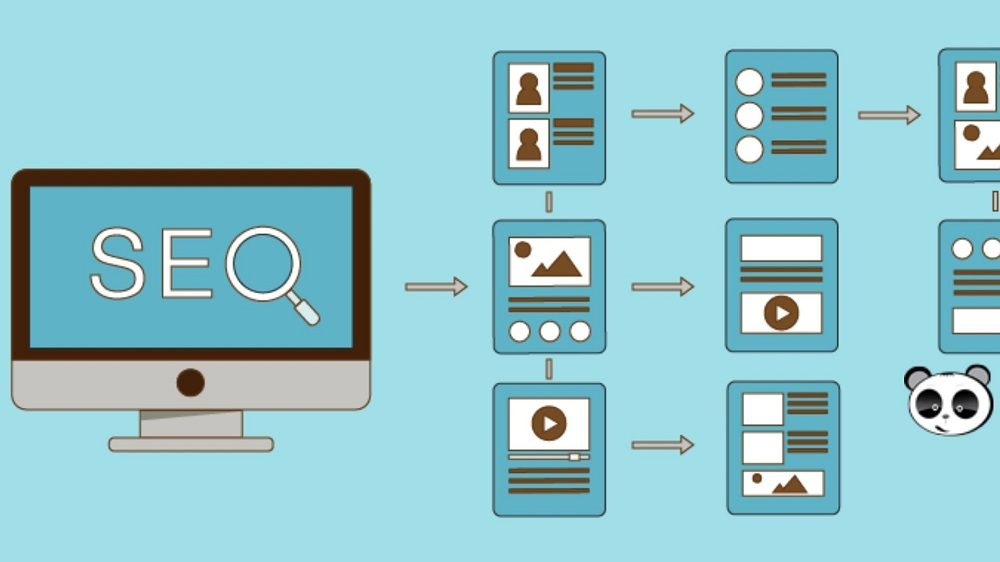 xây dựng website chuẩn SEO