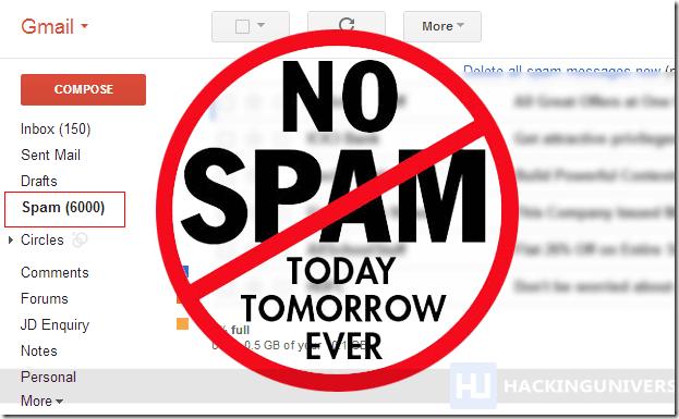 Gmail là gì? Tính năng lọc thư rác của Gmail.