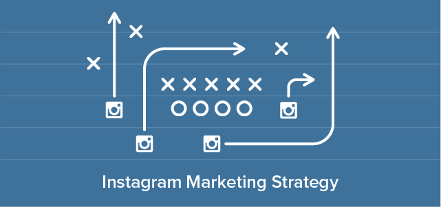 Chiến lược Marketing với Instagram (P1)