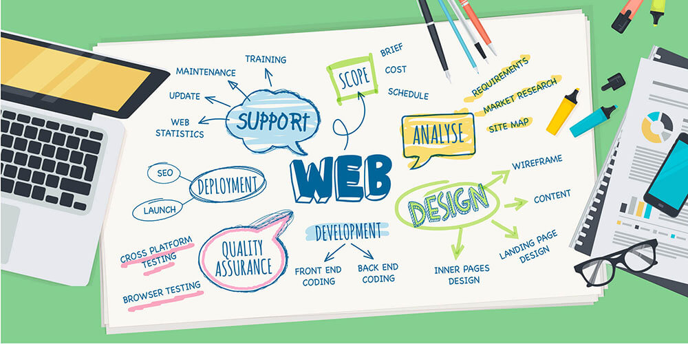 Dịch vụ làm web quán ăn, web nhà hàng nhỏ