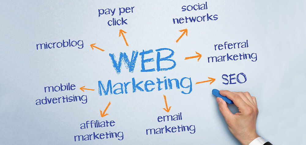 Thiết kế website Marketing