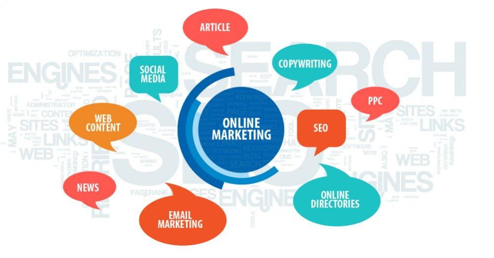 Marketing online là gì – Digital Marketing là gì – Tiếp thị qua mạng và các hình thức phổ biến khác