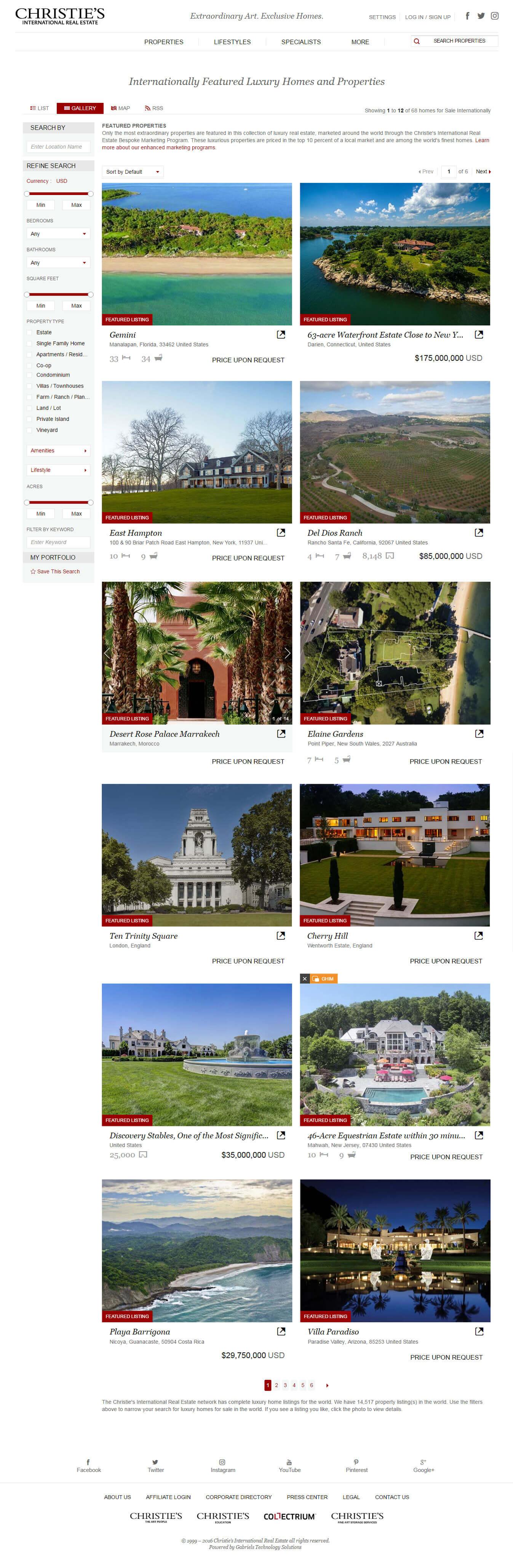 Mẫu đặc tính website bất động sản