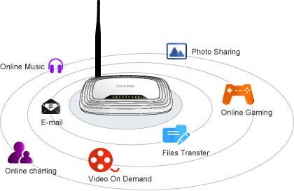 Mẹo vặt cải thiện tốc độ Wifi