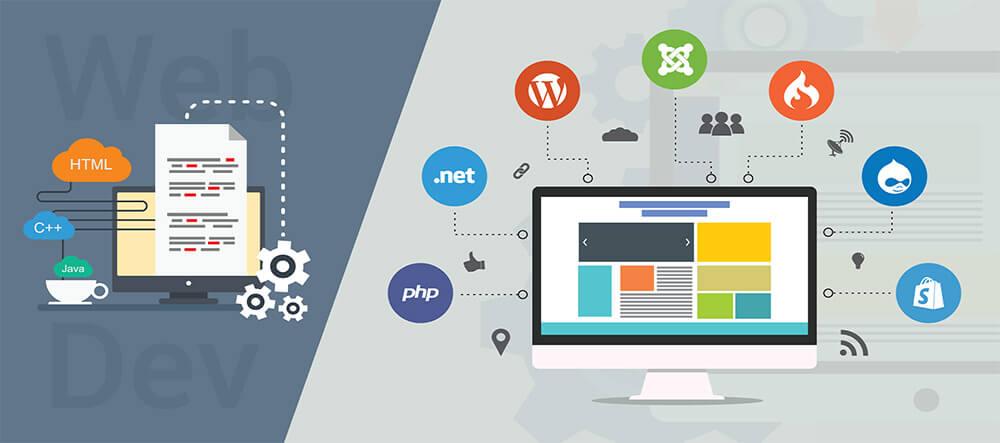 thiết kế web bán hàng, web design, SEO