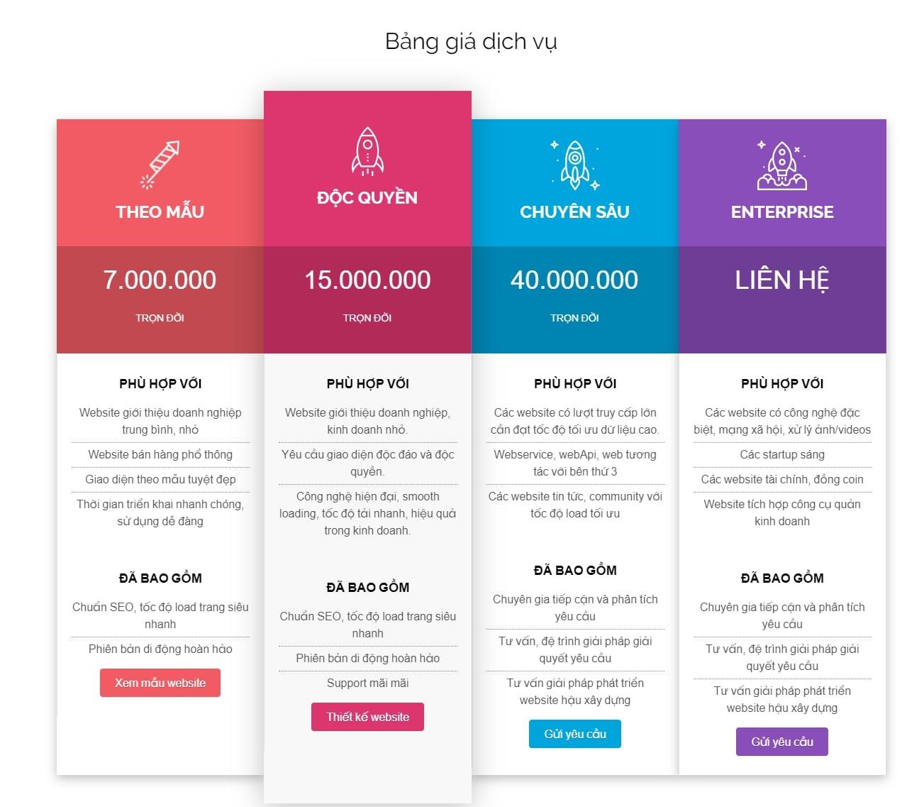 bảng giá thiết kế web tại Mona