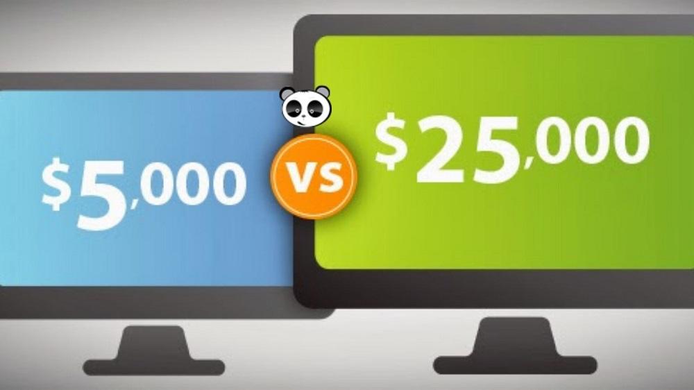 yêu tố quyết định chi phí thiết kế web